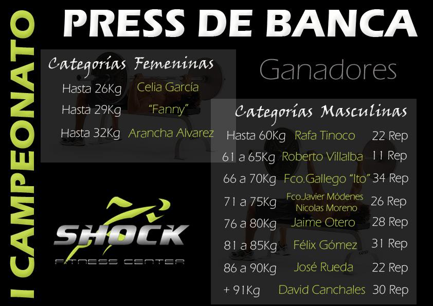 Campeonato-Press-Resultados