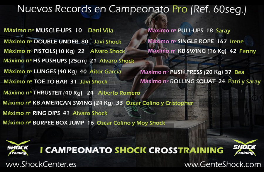 Records Crossfit Campeonato Shock