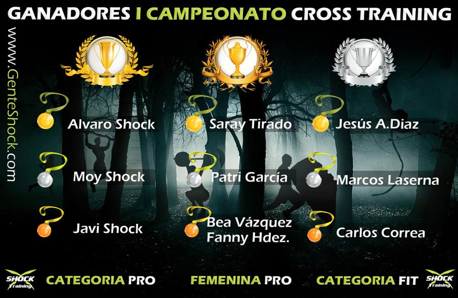 cROSSTRAINING Shock Resultados-Campeonato